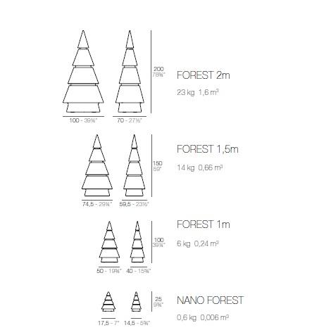 Árbol de Navidad, Forest by Vondom